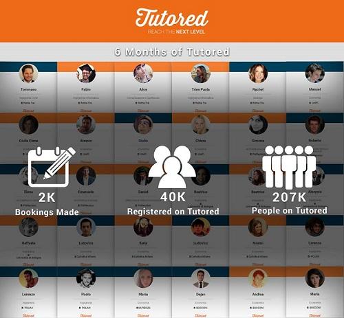23 anni e una startup da 3 mln di euro: storia di Tutored